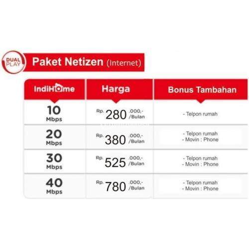 Promo Pasang Wifi Indihome Resmi Telkom Indonesia Di Seluruh Aceh Tribunjualbeli Com